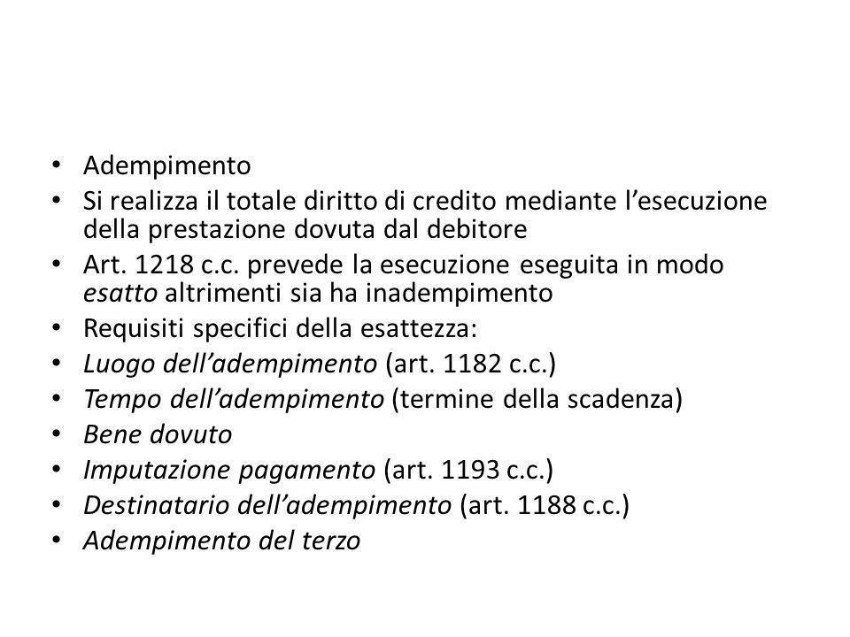 Adempimento Si realizza il totale diritto di credito mediante l'esecuzione della prestazione dovuta dal debitore.