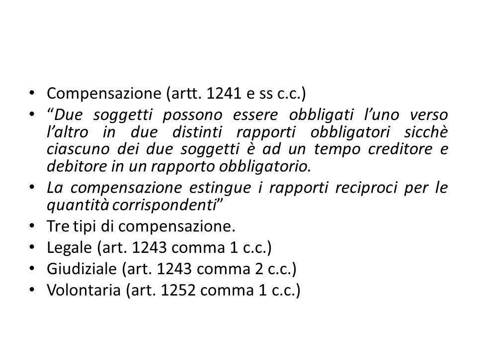 Compensazione (artt. 1241 e ss c.c.)