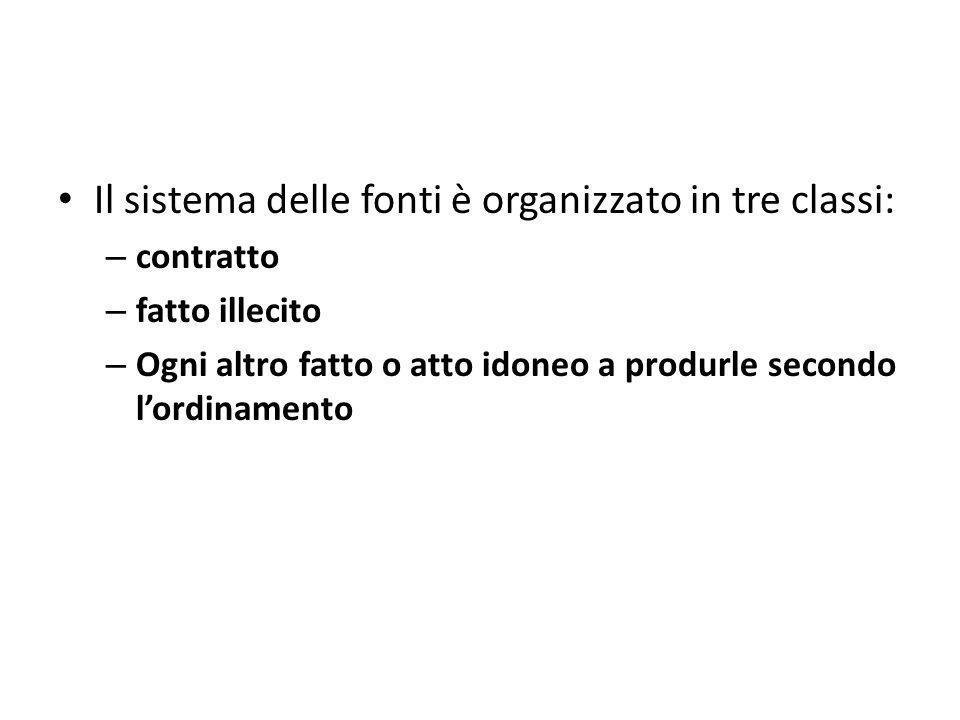 Il sistema delle fonti è organizzato in tre classi:
