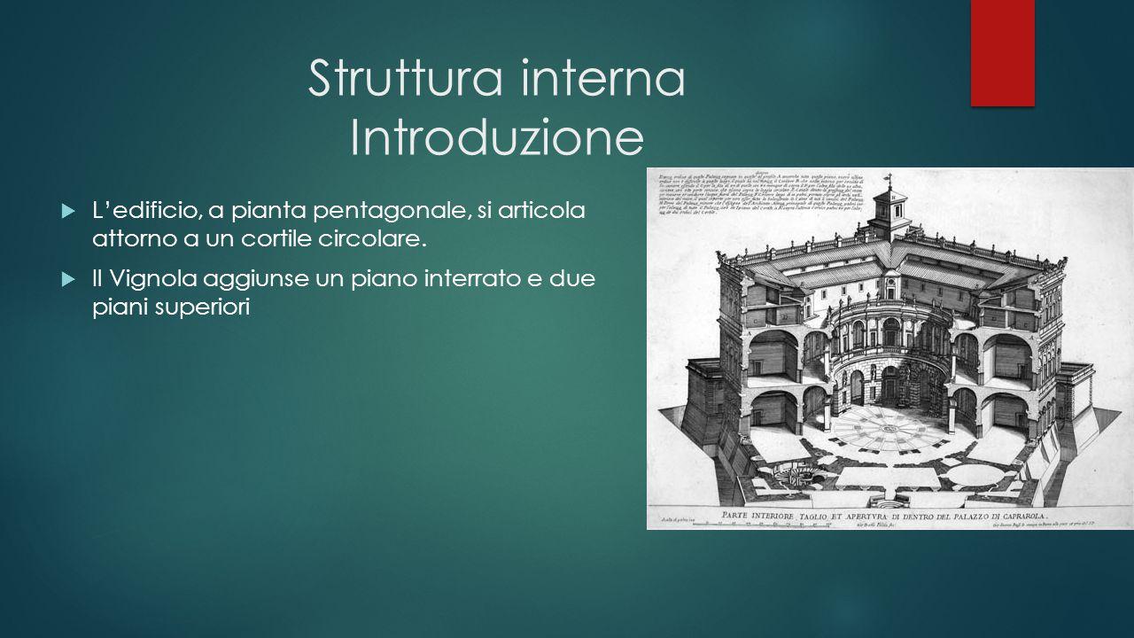 Jacopo barozzi da vignola ppt video online scaricare for Progettista del piano interrato