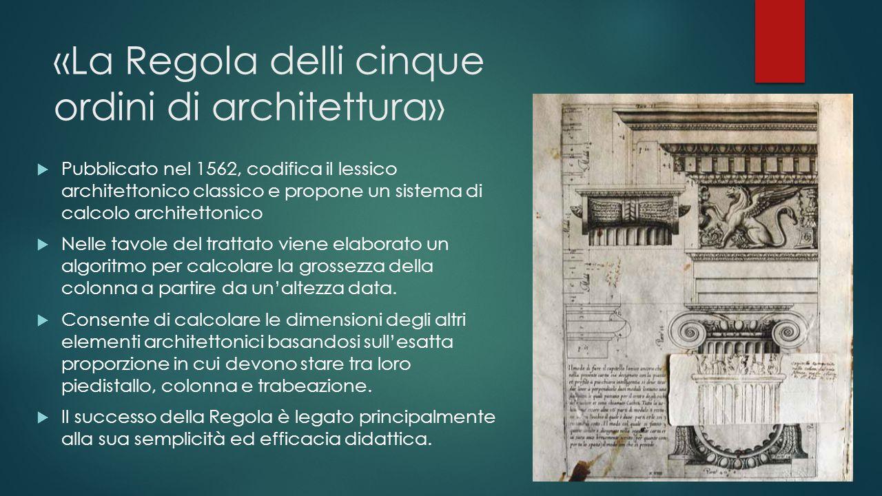 «La Regola delli cinque ordini di architettura»