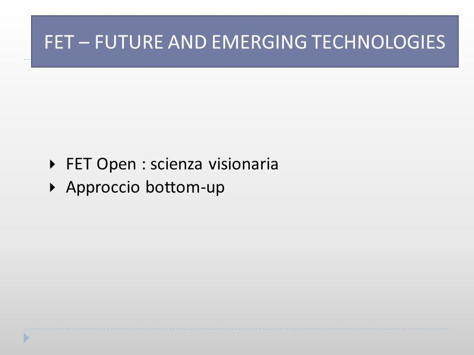FET – FUTURE AND EMER TECHNOLOGIES