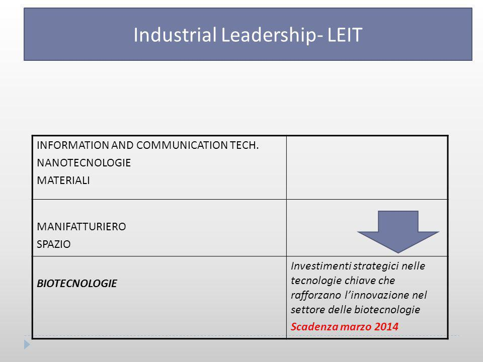 Industrial Leadership- LEIT