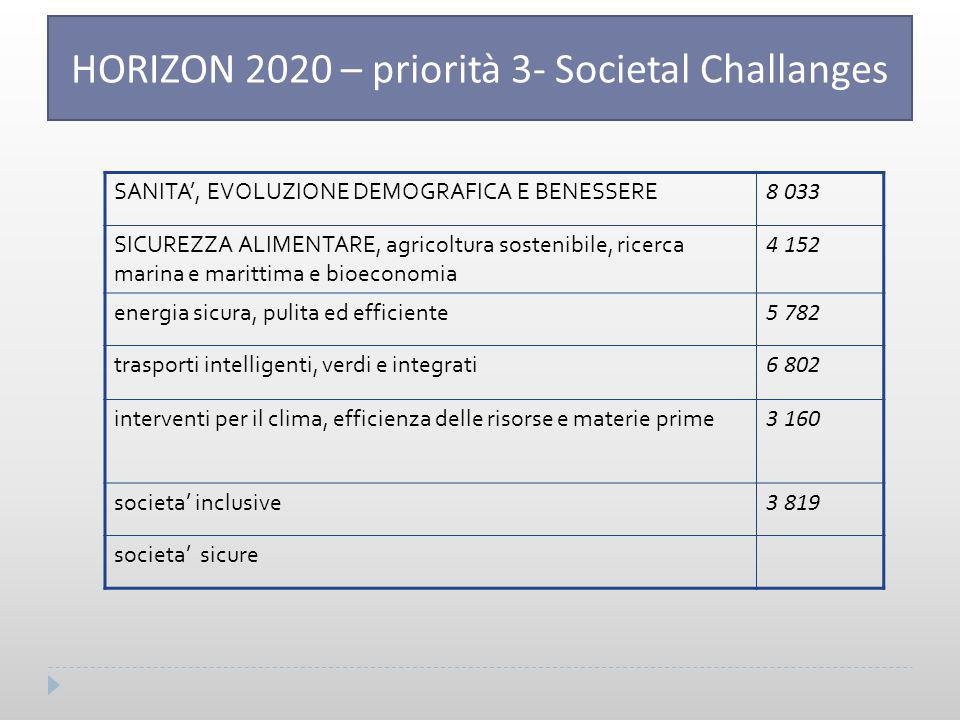 HORIZON 2020 – priorità 3- Societal Challanges
