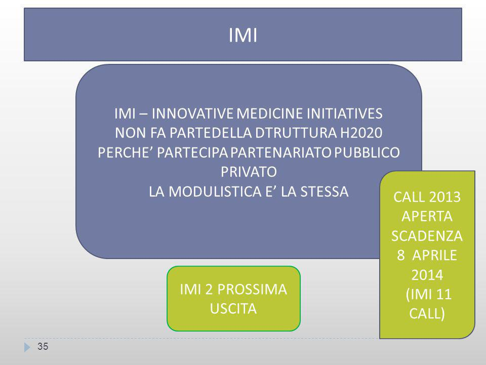 IMI IMI – INNOVATIVE MEDICINE INITIATIVES