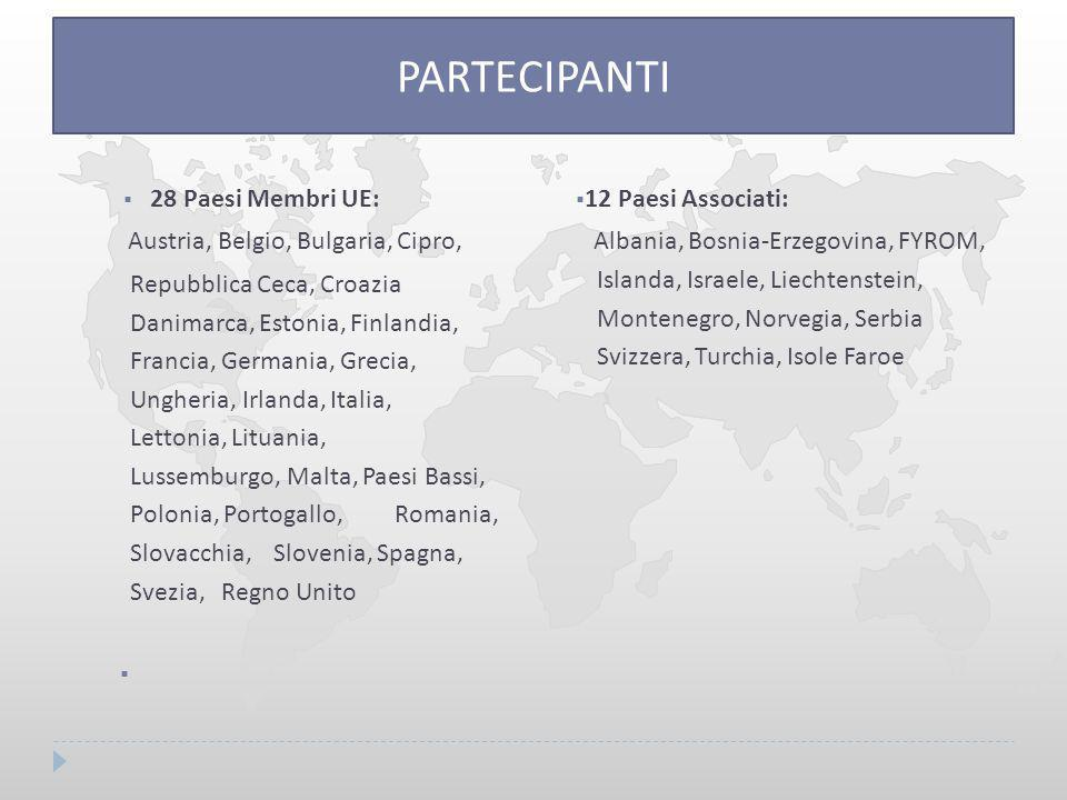 PARTECIPANTI 28 Paesi Membri UE: 12 Paesi Associati: