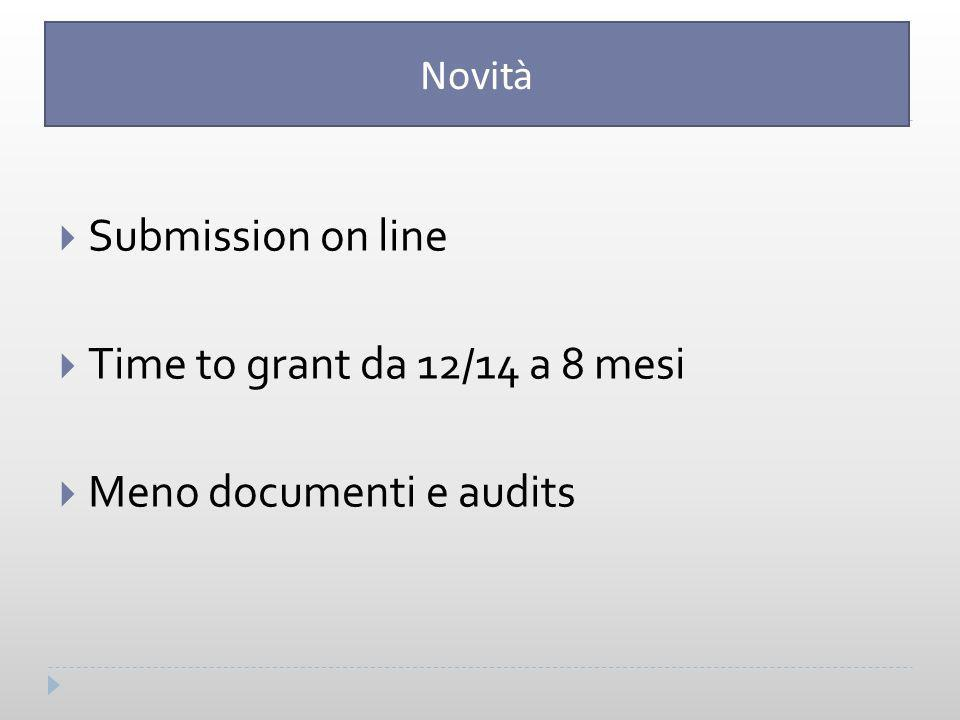 Meno documenti e audits