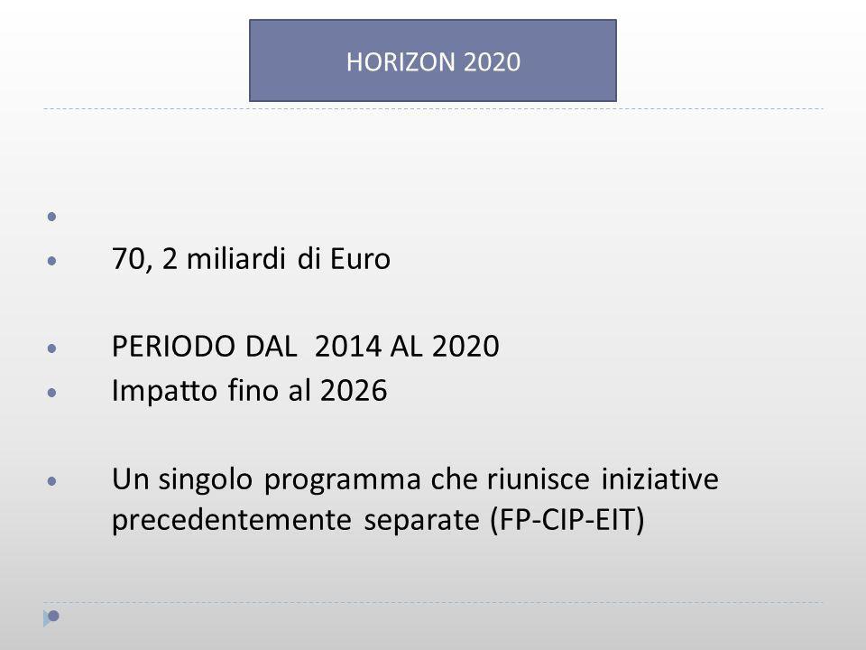 70, 2 miliardi di Euro PERIODO DAL 2014 AL 2020 Impatto fino al 2026