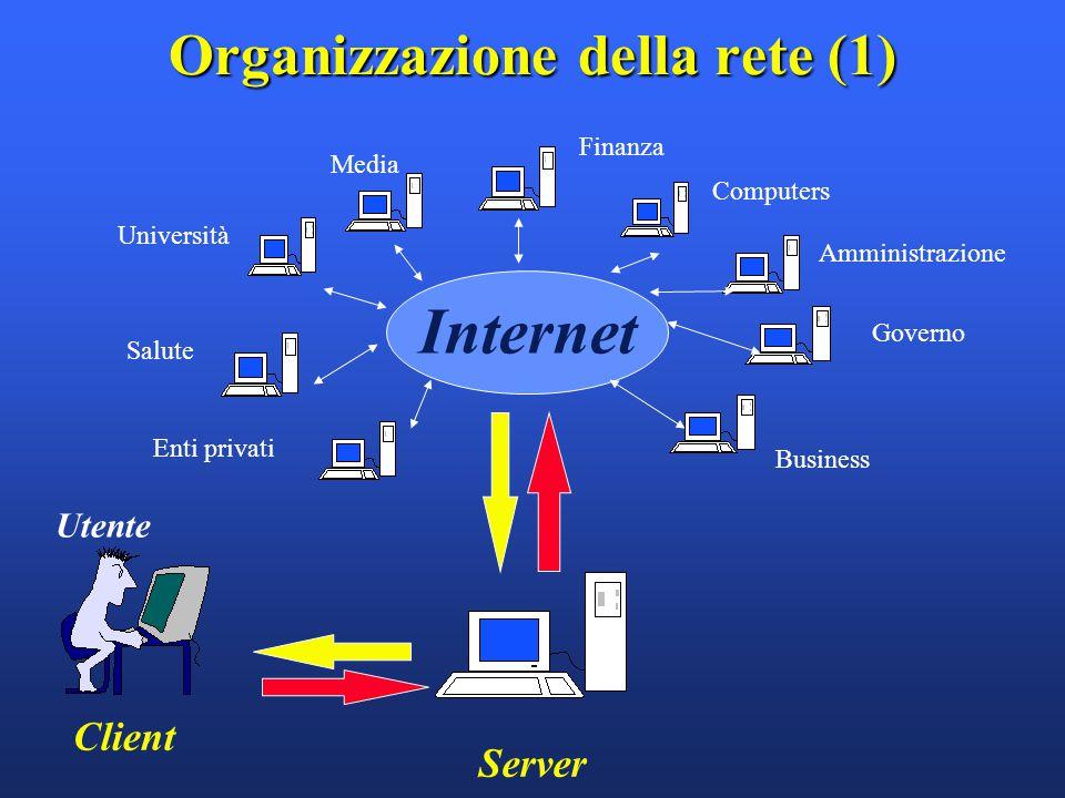 Organizzazione della rete (1)