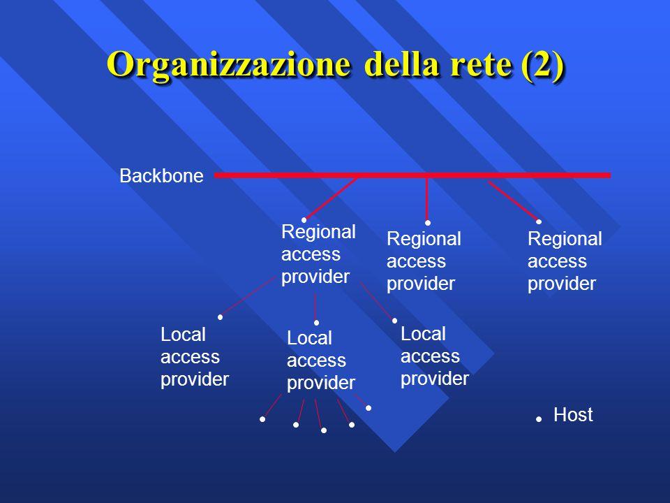 Organizzazione della rete (2)