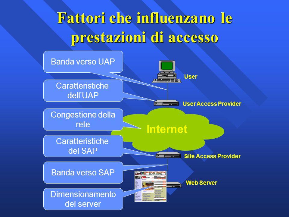 Fattori che influenzano le prestazioni di accesso