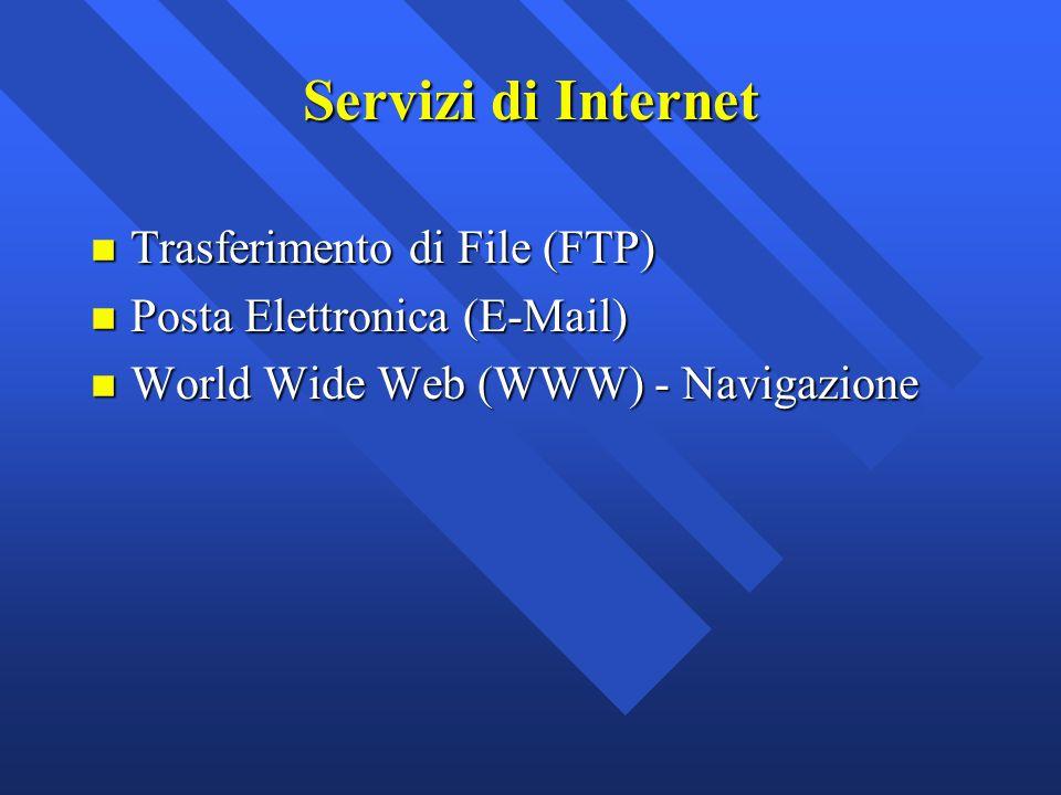 Servizi di Internet Trasferimento di File (FTP)