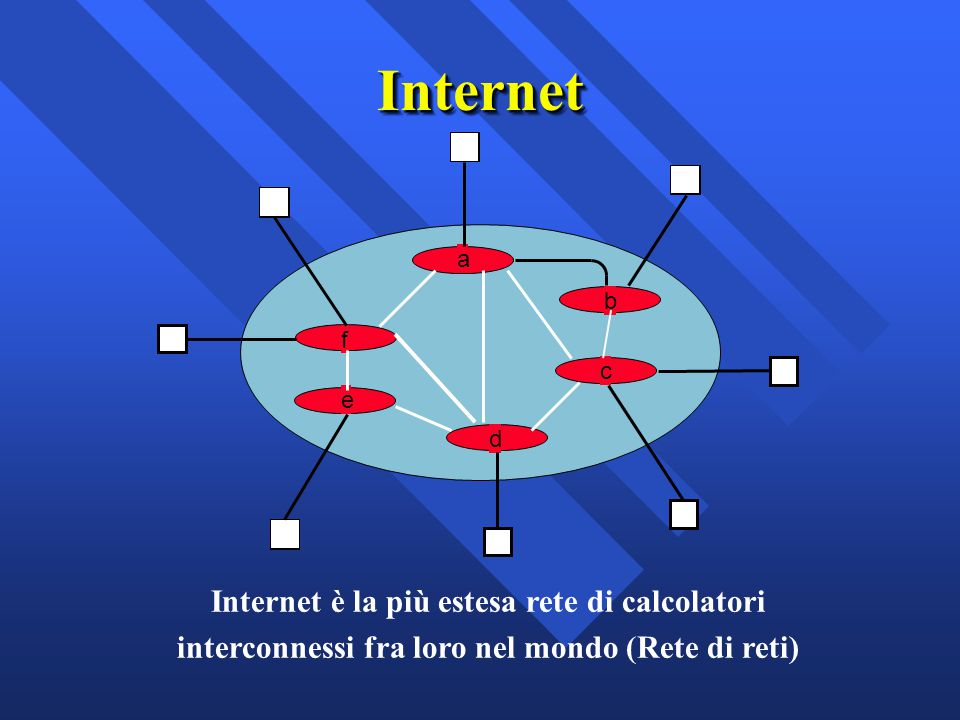 Internet Internet è la più estesa rete di calcolatori