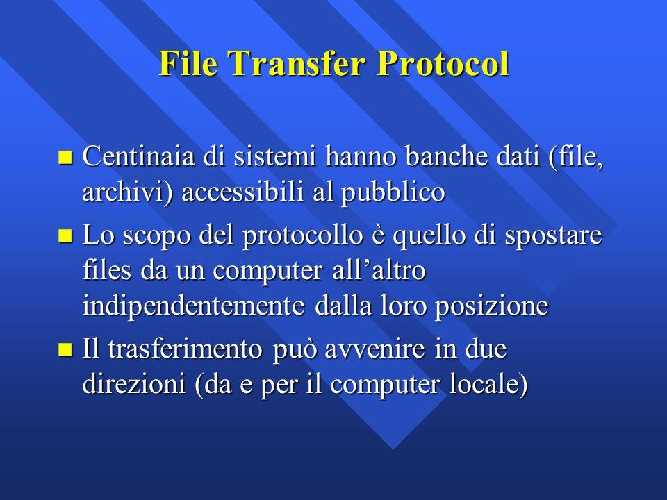 File Transfer Protocol