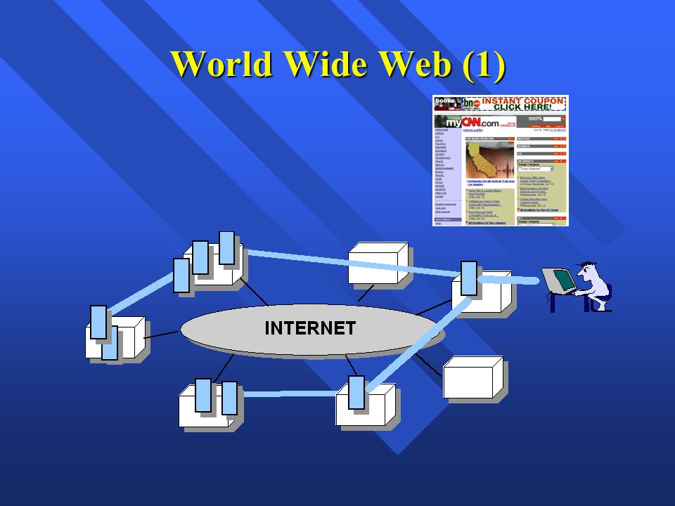 World Wide Web (1)