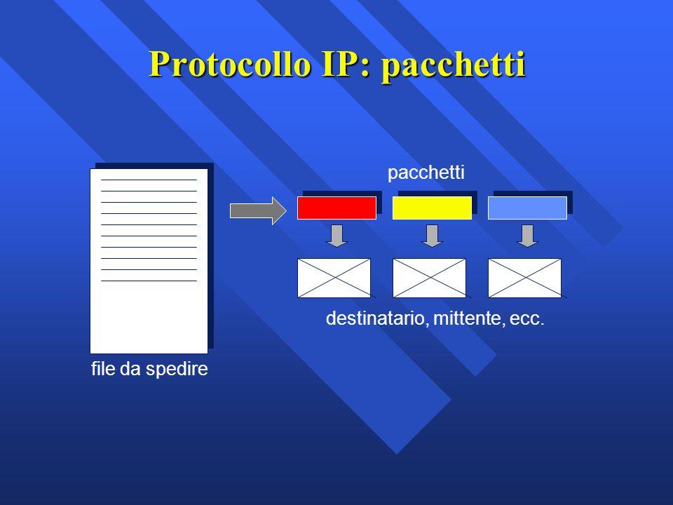Protocollo IP: pacchetti