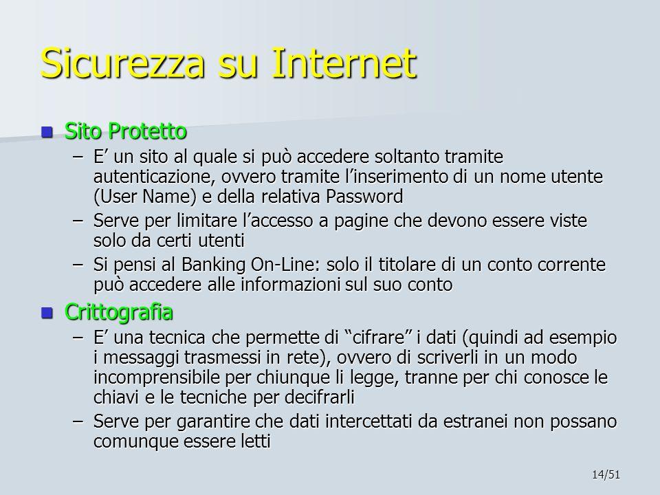 Sicurezza su Internet Sito Protetto Crittografia