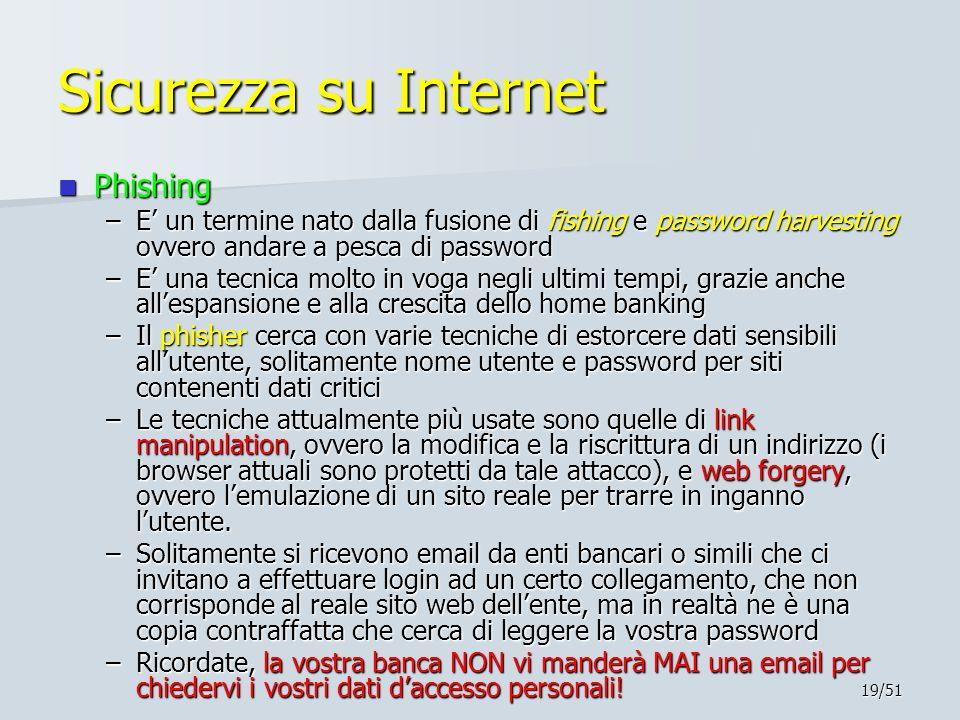 Sicurezza su Internet Phishing