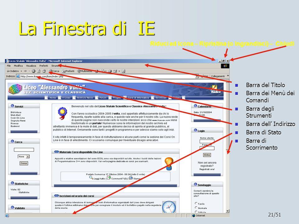 La Finestra di IE Riduci ad Icona – Ripristina (o Ingrandisci) – Chiudi. Barra del Titolo. Barra dei Menù dei Comandi.
