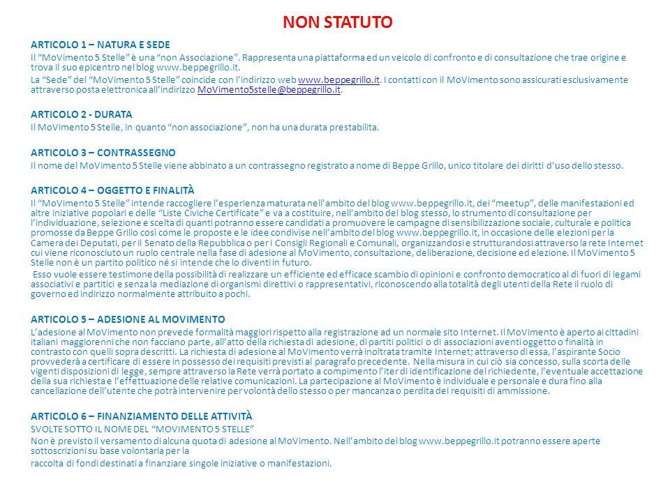 NON STATUTO ARTICOLO 1 – NATURA E SEDE ARTICOLO 2 - DURATA