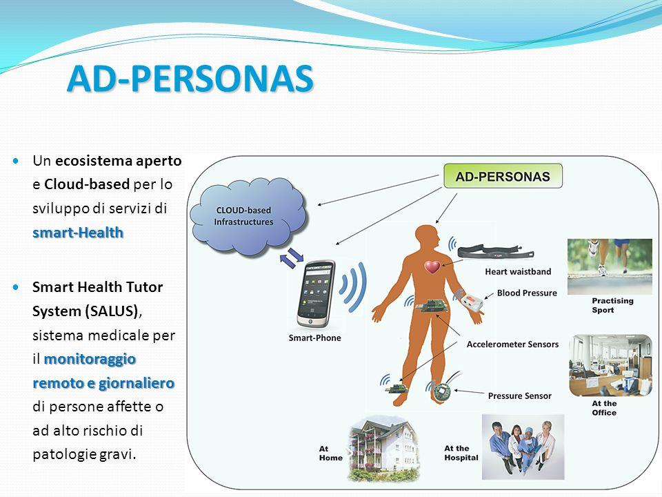 AD-PERSONAS Un ecosistema aperto e Cloud-based per lo sviluppo di servizi di smart-Health.