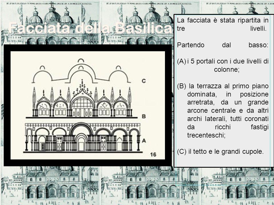 Facciata della Basilica