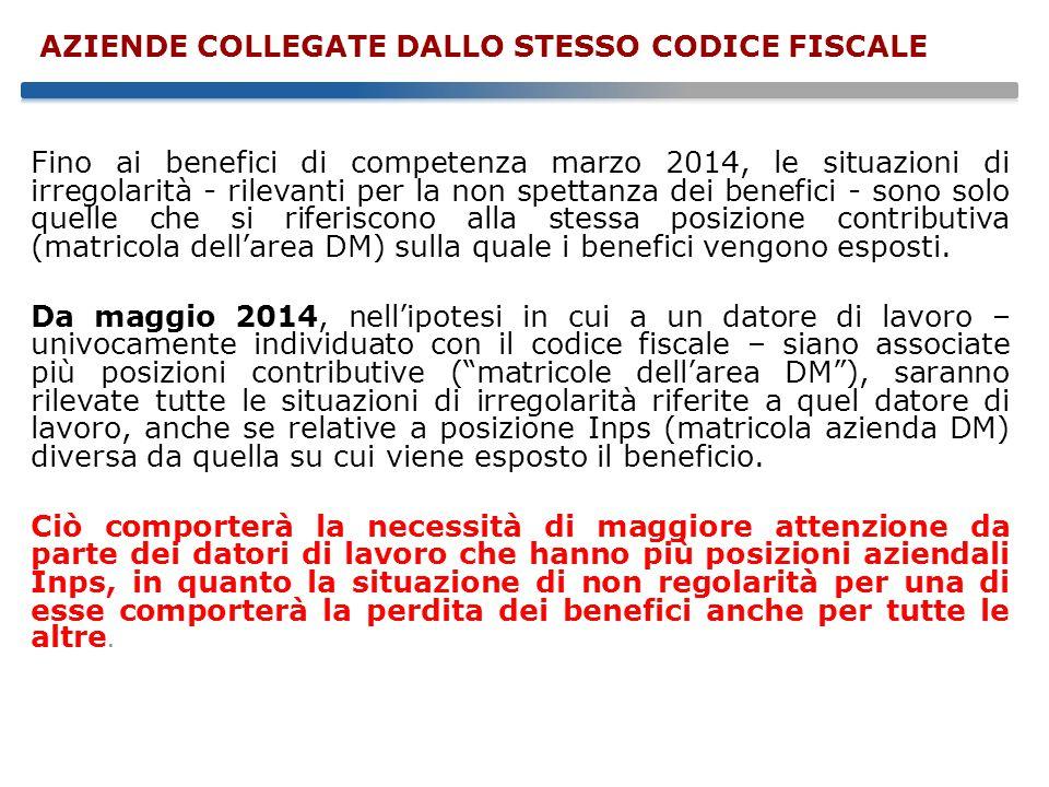 AZIENDE COLLEGATE DALLO STESSO CODICE FISCALE