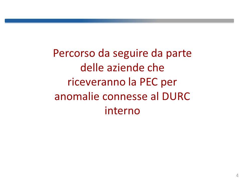 Percorso da seguire da parte delle aziende che riceveranno la PEC per anomalie connesse al DURC interno