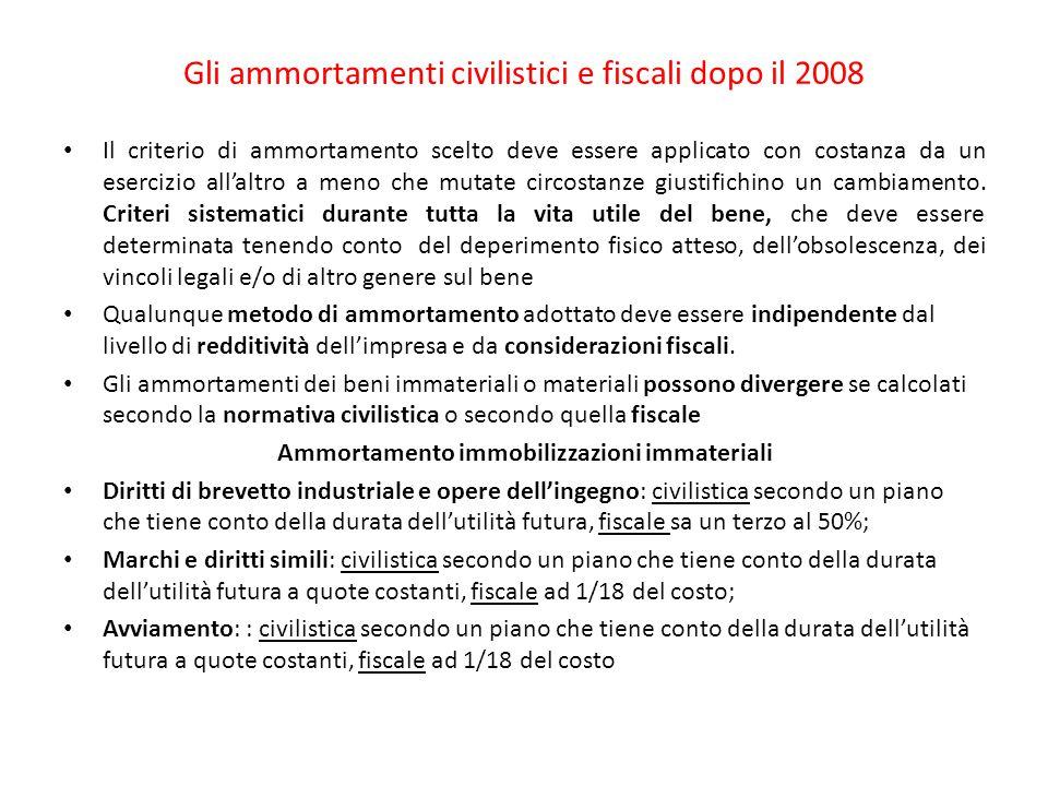 Gli ammortamenti civilistici e fiscali dopo il 2008
