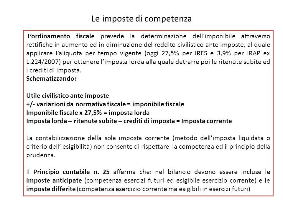 Le imposte di competenza