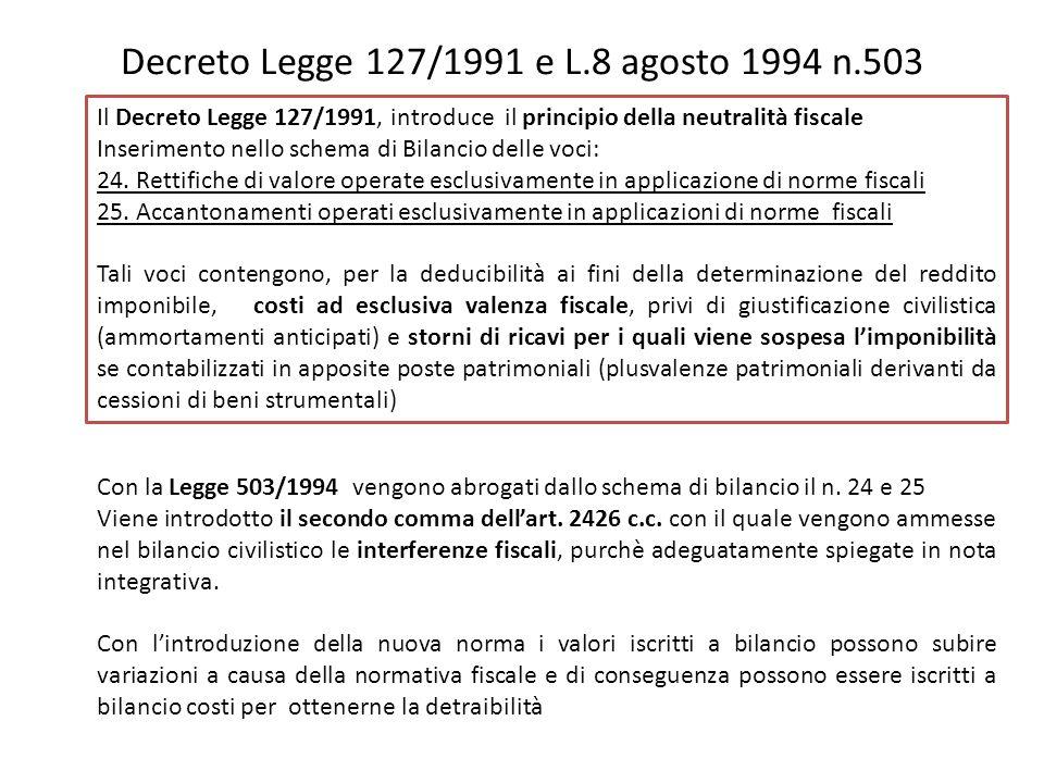 Decreto Legge 127/1991 e L.8 agosto 1994 n.503