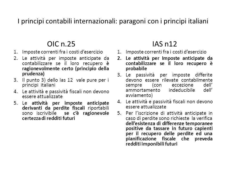 I principi contabili internazionali: paragoni con i principi italiani