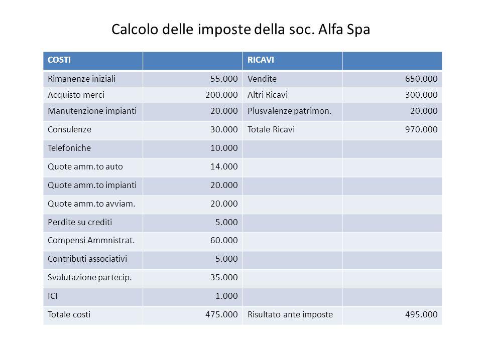 Calcolo delle imposte della soc. Alfa Spa