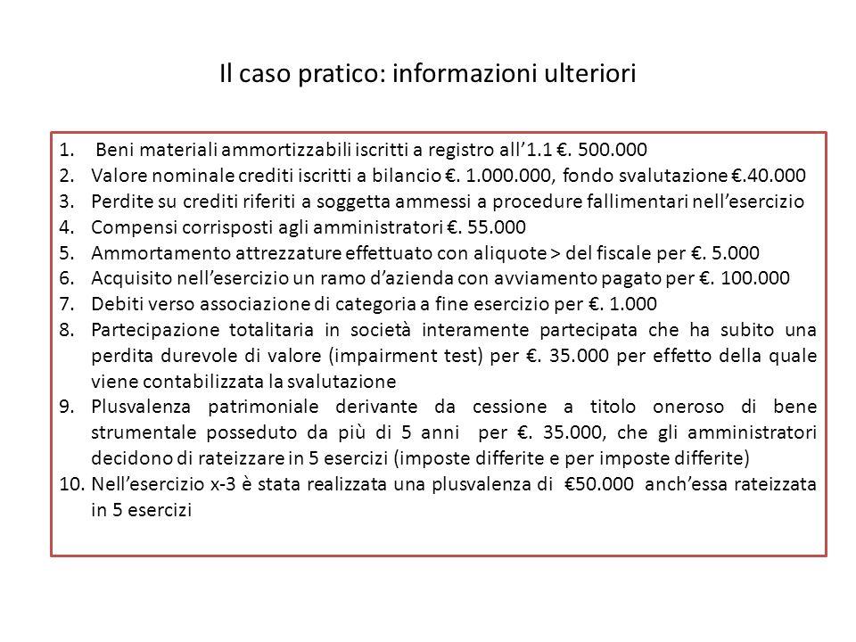 Il caso pratico: informazioni ulteriori