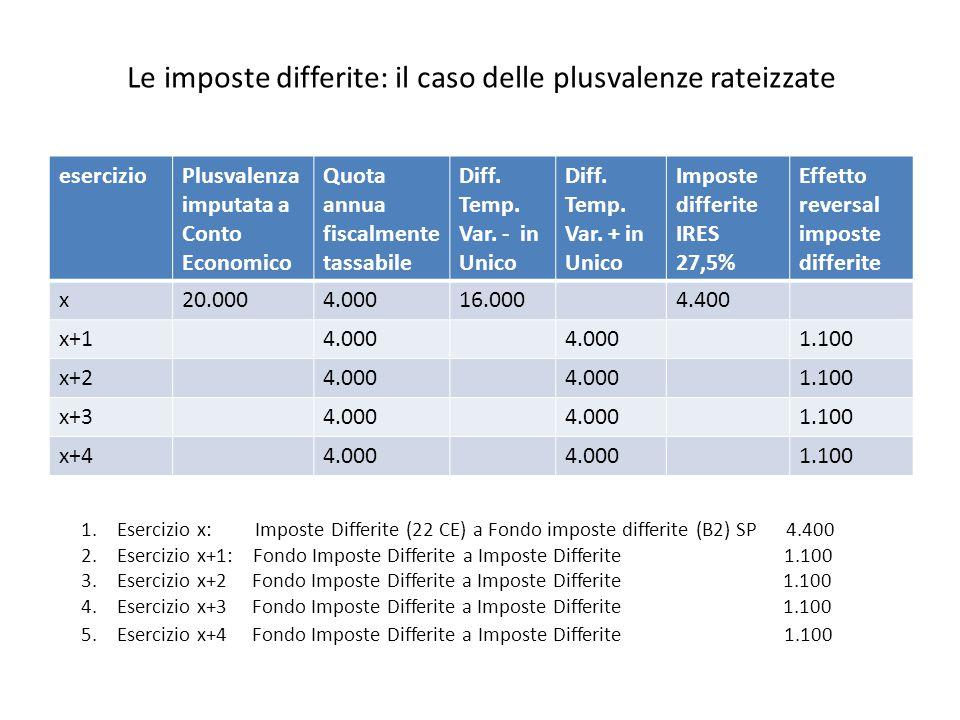 Le imposte differite: il caso delle plusvalenze rateizzate