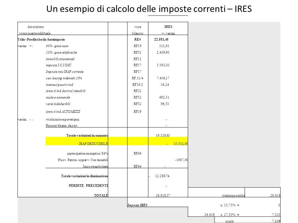 Un esempio di calcolo delle imposte correnti – IRES