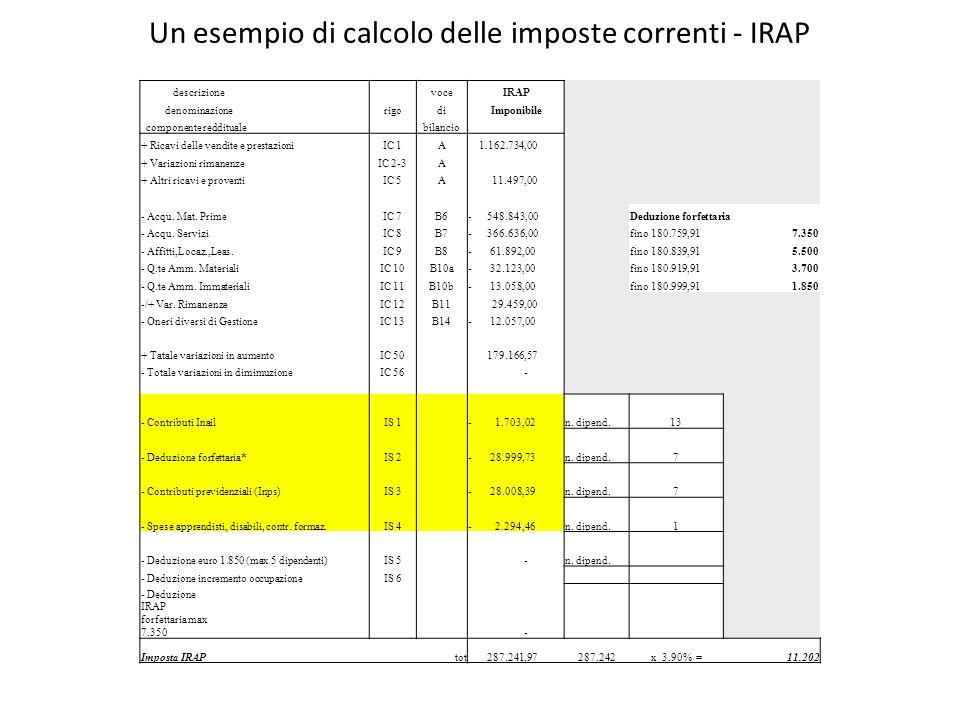 Un esempio di calcolo delle imposte correnti - IRAP