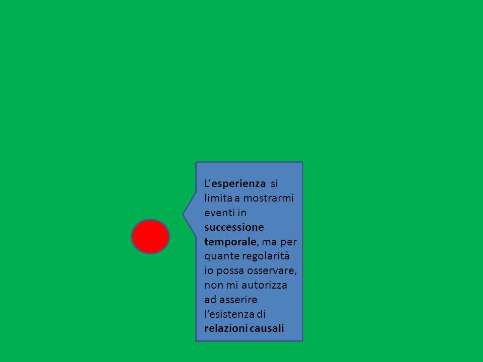 L'esperienza si limita a mostrarmi eventi in successione temporale, ma per quante regolarità io possa osservare, non mi autorizza ad asserire l'esistenza di relazioni causali