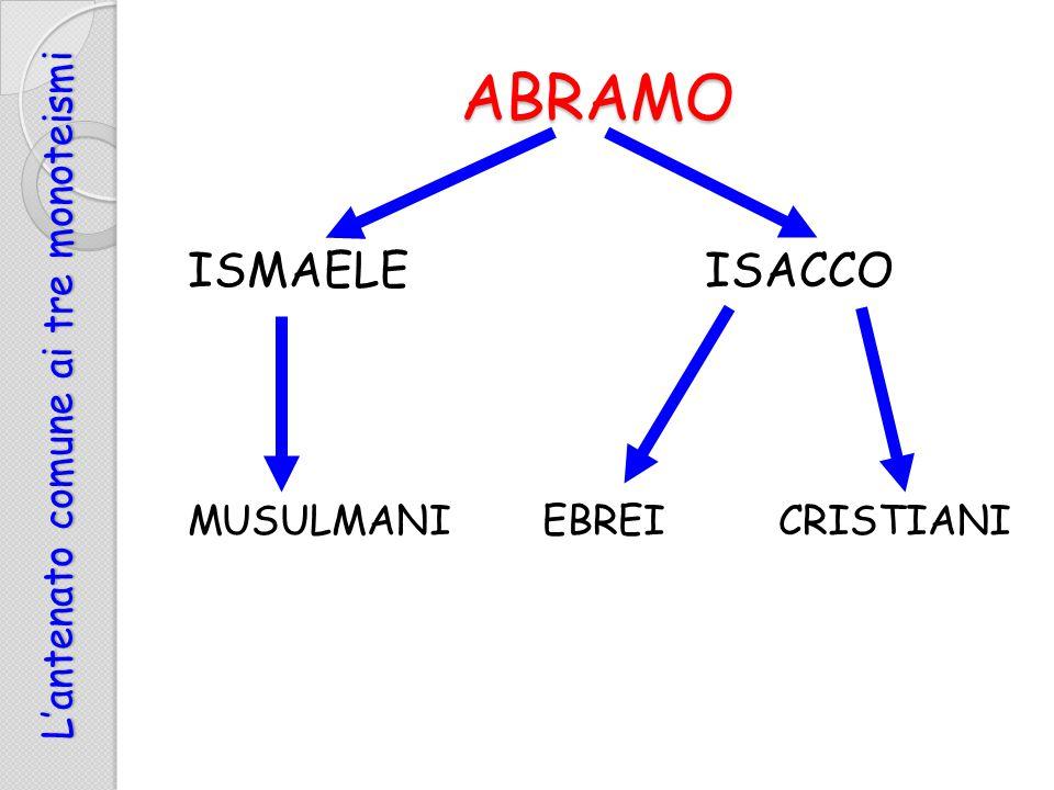 L'antenato comune ai tre monoteismi