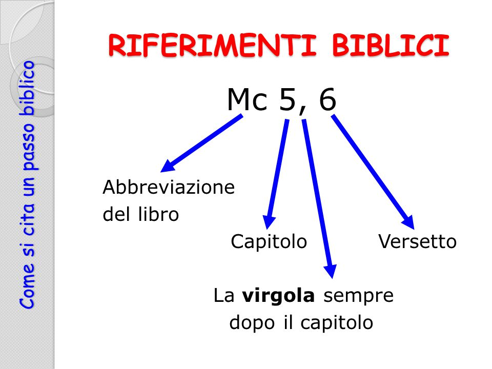 Come si cita un passo biblico