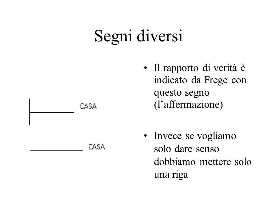 Segni diversi Il rapporto di verità è indicato da Frege con questo segno (l'affermazione)