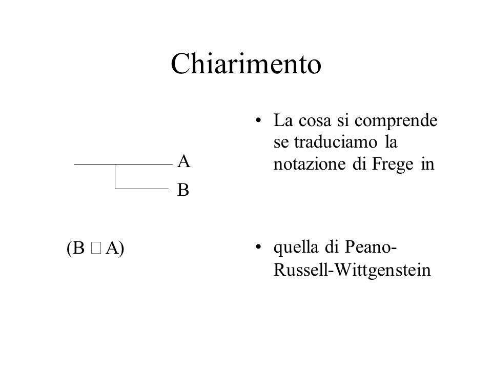 Chiarimento La cosa si comprende se traduciamo la notazione di Frege in. quella di Peano- Russell-Wittgenstein.