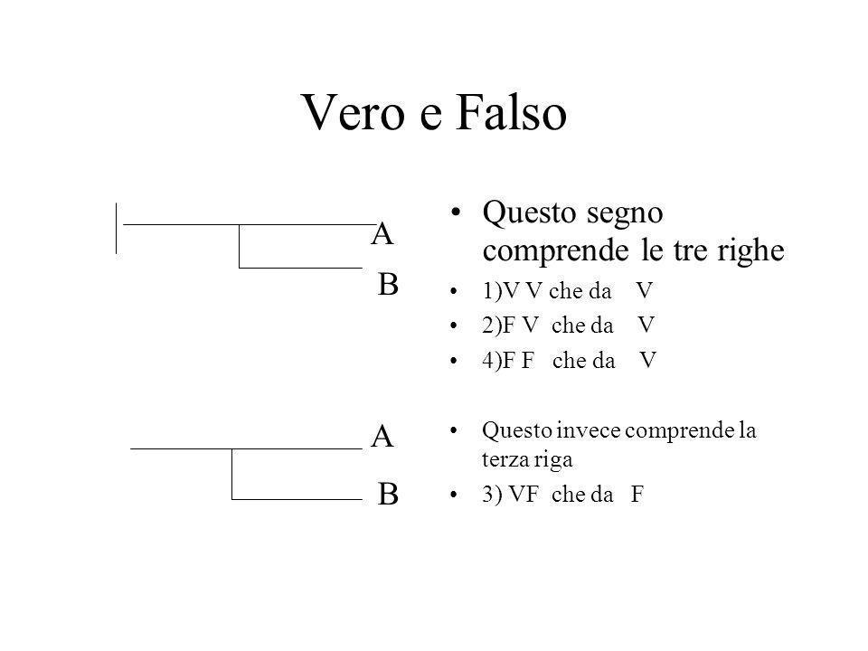 Vero e Falso Questo segno comprende le tre righe A B A B