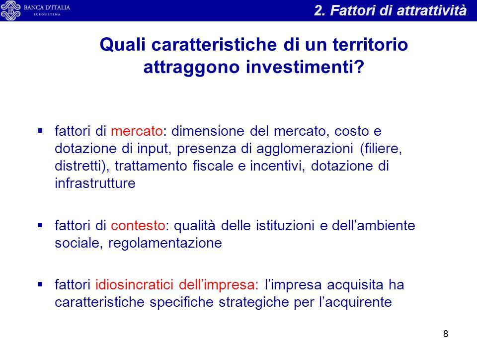 Quali caratteristiche di un territorio attraggono investimenti
