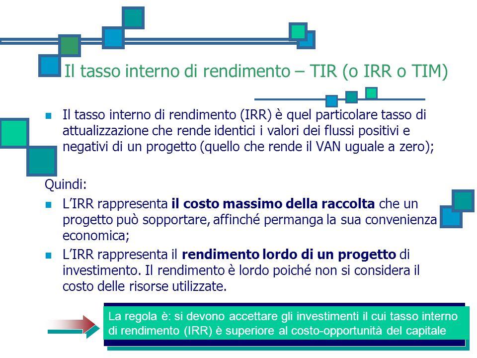 Il tasso interno di rendimento – TIR (o IRR o TIM)