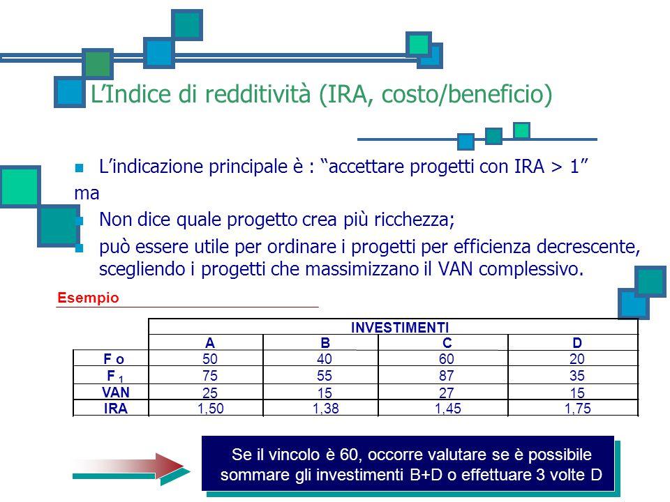 L'Indice di redditività (IRA, costo/beneficio)