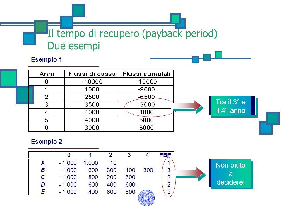 Il tempo di recupero (payback period) Due esempi
