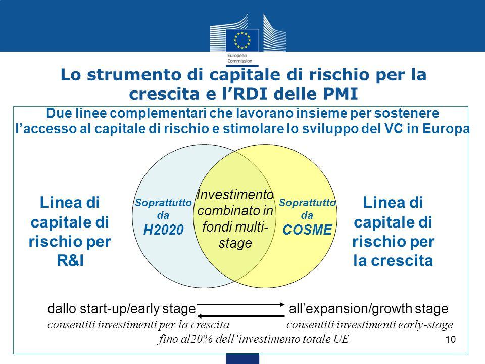 Lo strumento di capitale di rischio per la crescita e l'RDI delle PMI