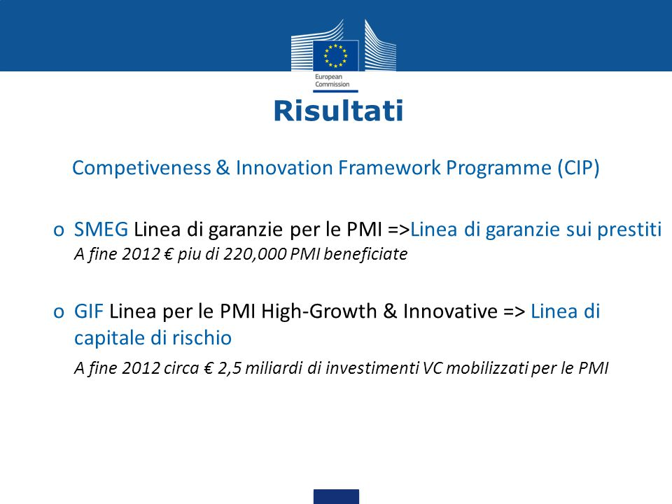 Competiveness & Innovation Framework Programme (CIP)