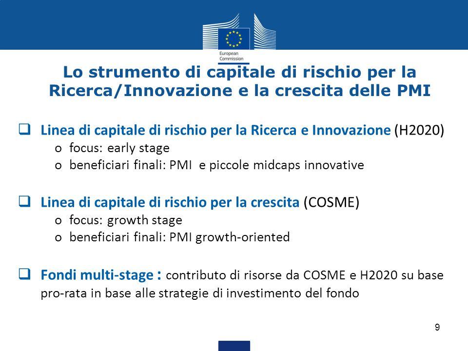 Linea di capitale di rischio per la Ricerca e Innovazione (H2020)